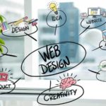 Tips til design av nettside