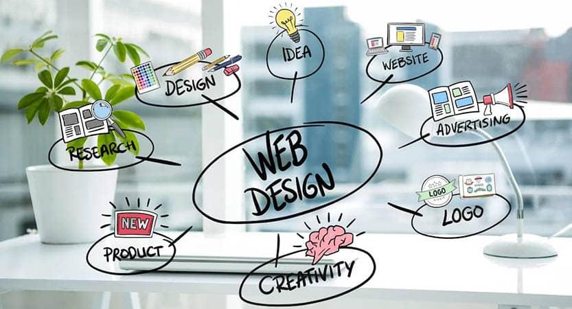 Read more about the article Tips til design av nettside